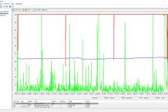 Rosetta@home využívá procesory prakticky beze zbytku.