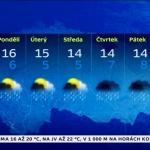 Počasí na ČT24 - složitější způsob