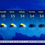 Počasí na ČT24 - jednoduchý způsob